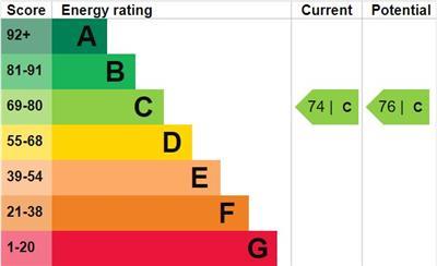 EPC Graph for Morecambe Close, Stepney Green, London